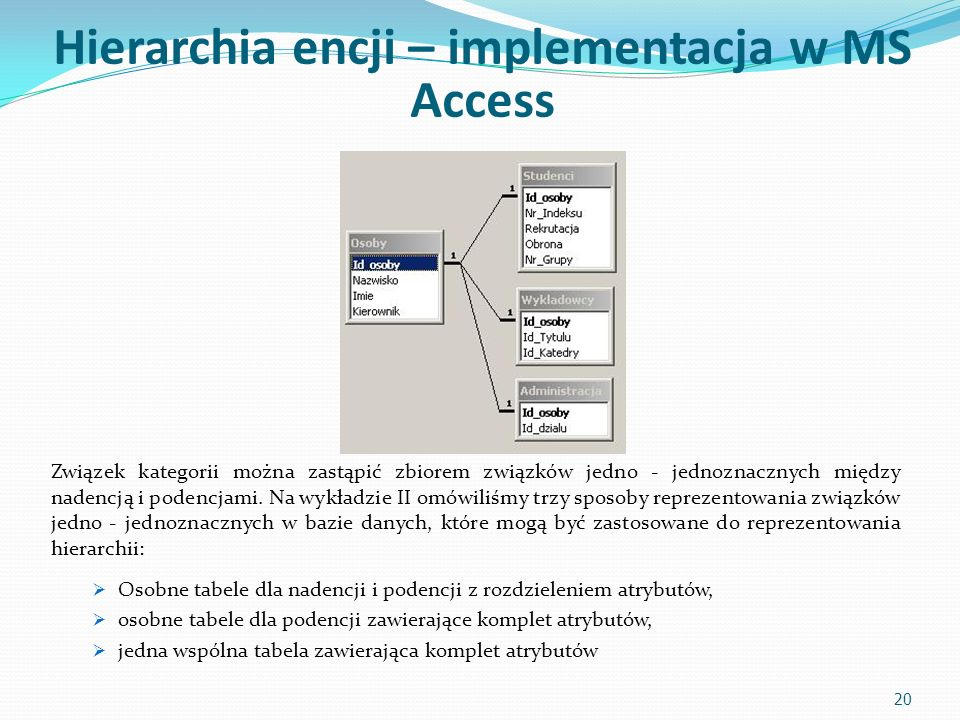Hierarchia encji – implementacja w MS Access