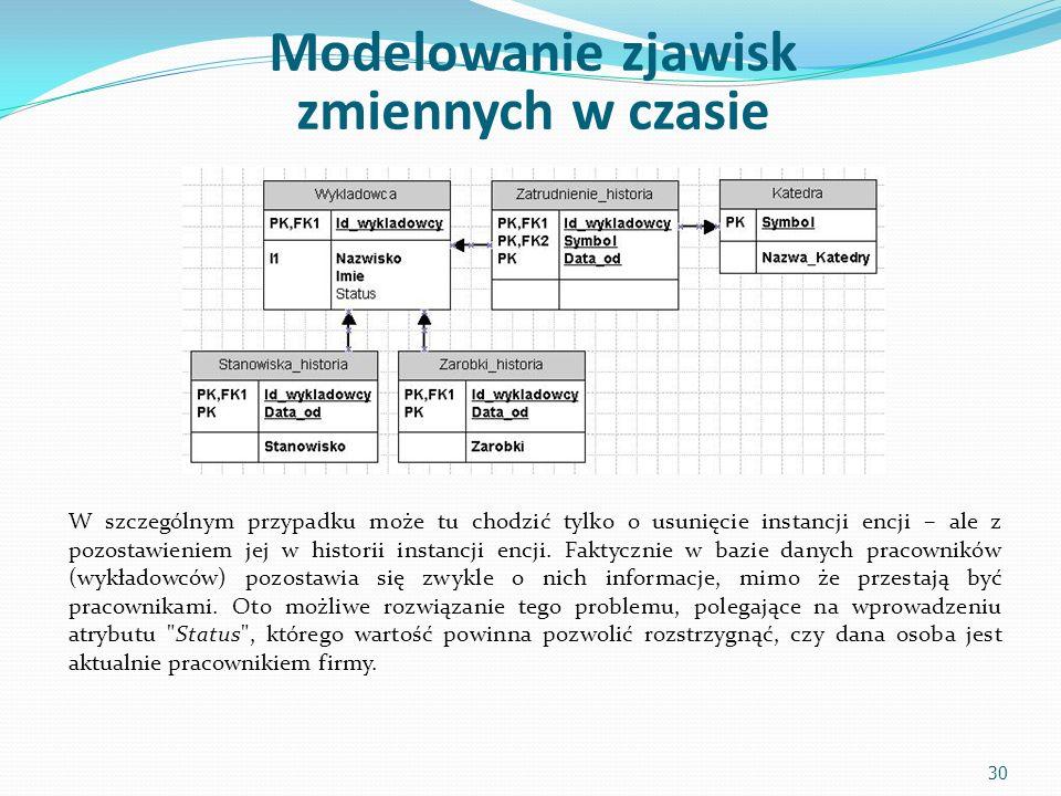 Modelowanie zjawisk zmiennych w czasie
