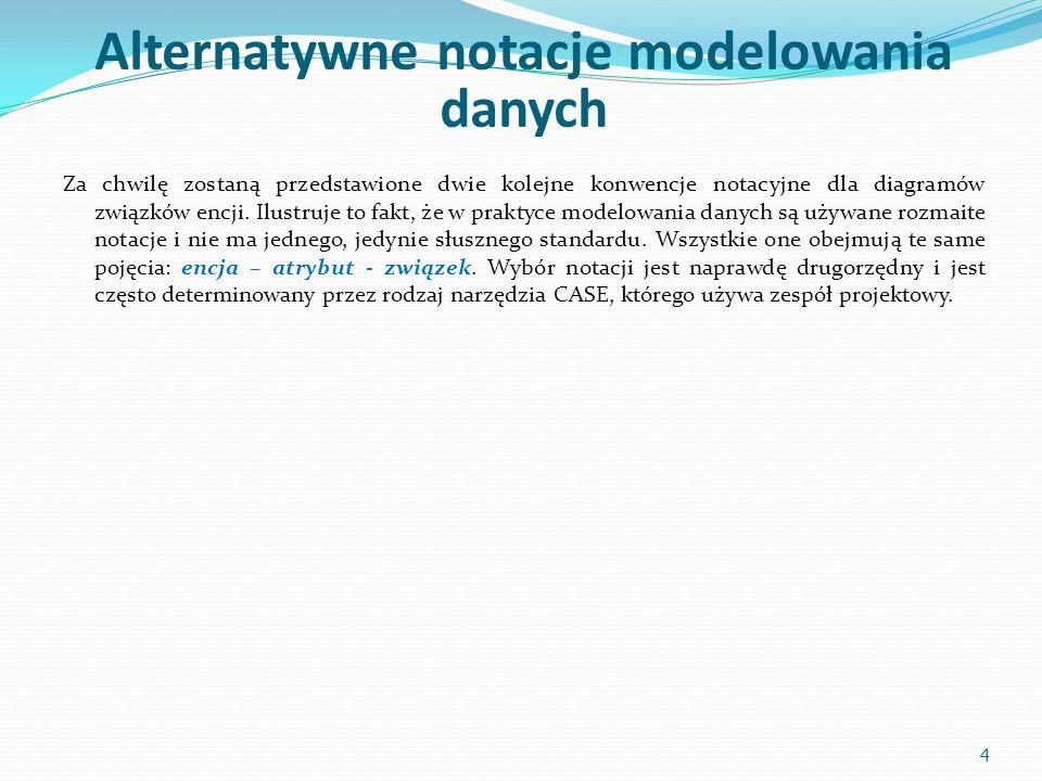 Alternatywne notacje modelowania danych