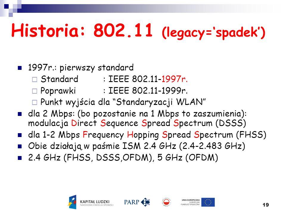 Historia: 802.11 (legacy='spadek')