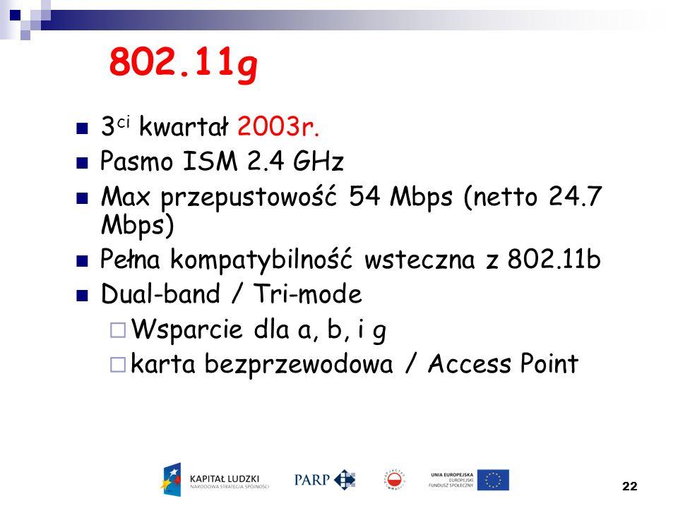 802.11g 3ci kwartał 2003r. Pasmo ISM 2.4 GHz