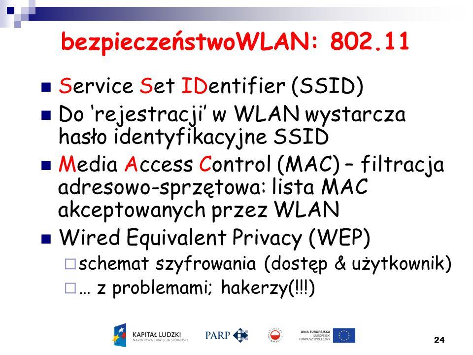 bezpieczeństwoWLAN: 802.11 Service Set IDentifier (SSID)