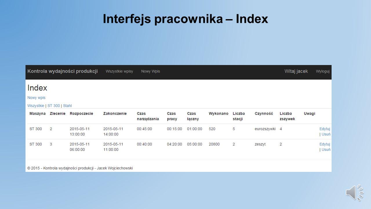 Interfejs pracownika – Index