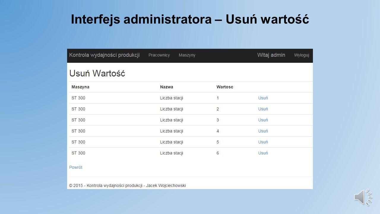 Interfejs administratora – Usuń wartość