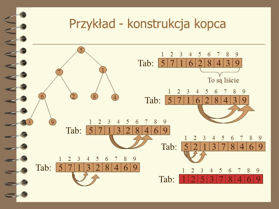 Przykład - konstrukcja kopca