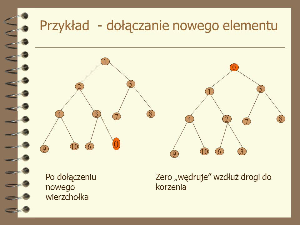 Przykład - dołączanie nowego elementu