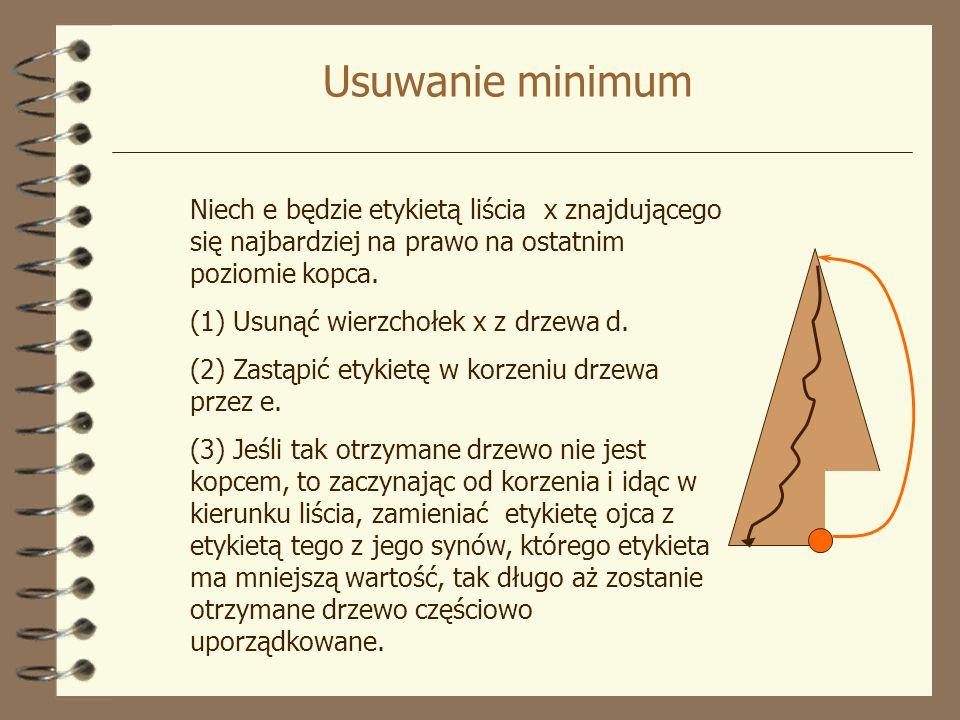 Usuwanie minimum Niech e będzie etykietą liścia x znajdującego się najbardziej na prawo na ostatnim poziomie kopca.