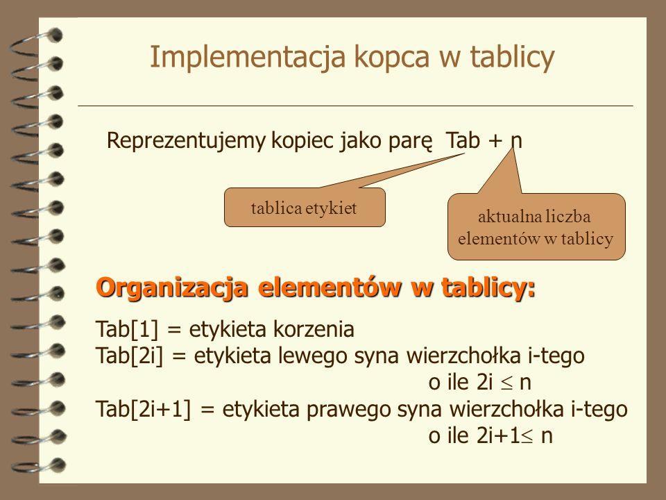 Implementacja kopca w tablicy