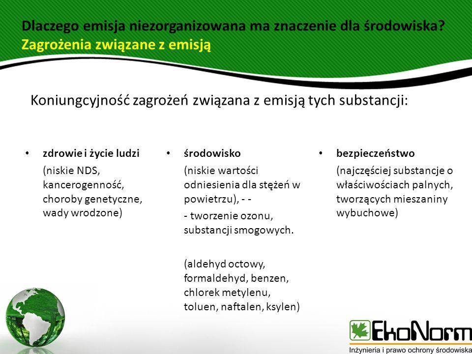 Koniungcyjność zagrożeń związana z emisją tych substancji: