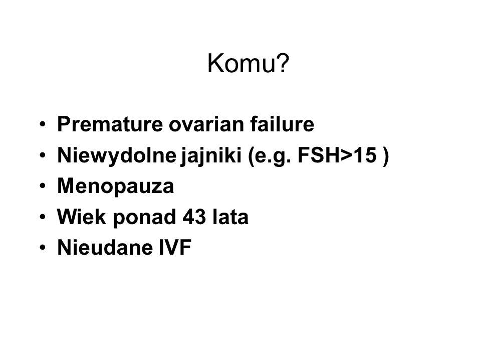 Komu Premature ovarian failure Niewydolne jajniki (e.g. FSH>15 )