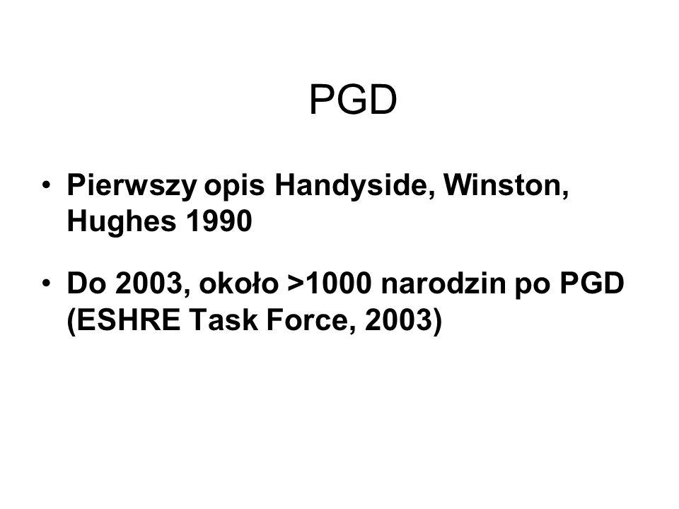 PGD Pierwszy opis Handyside, Winston, Hughes 1990