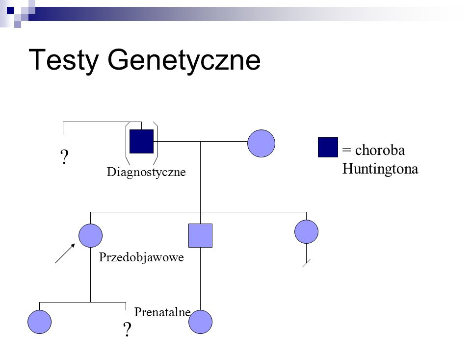 Testy Genetyczne = choroba Huntingtona Diagnostyczne Przedobjawowe