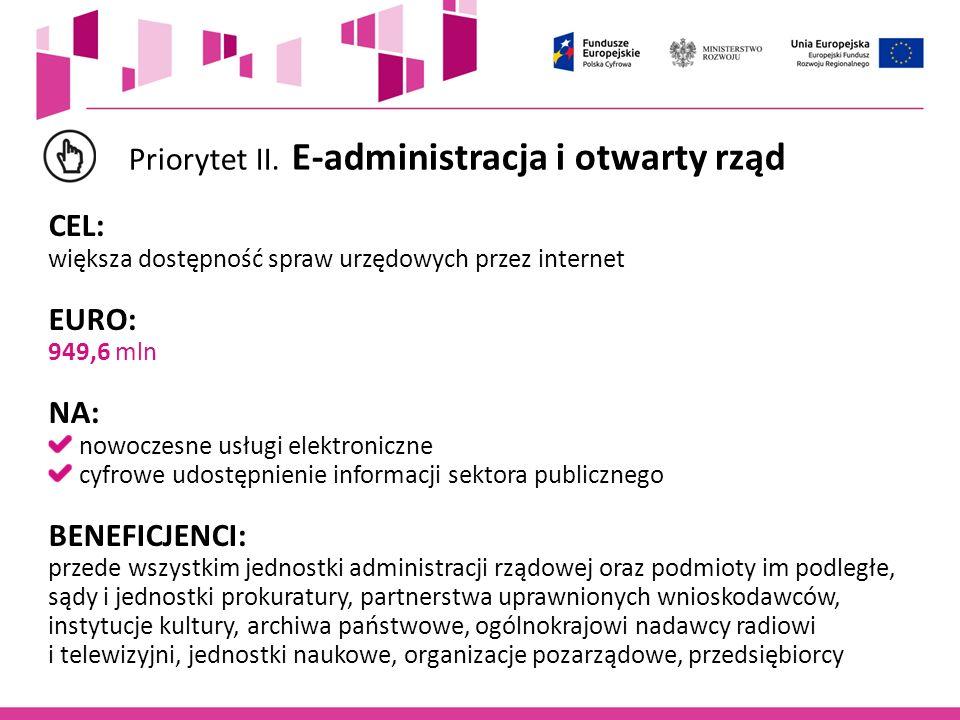 Priorytet II. E-administracja i otwarty rząd