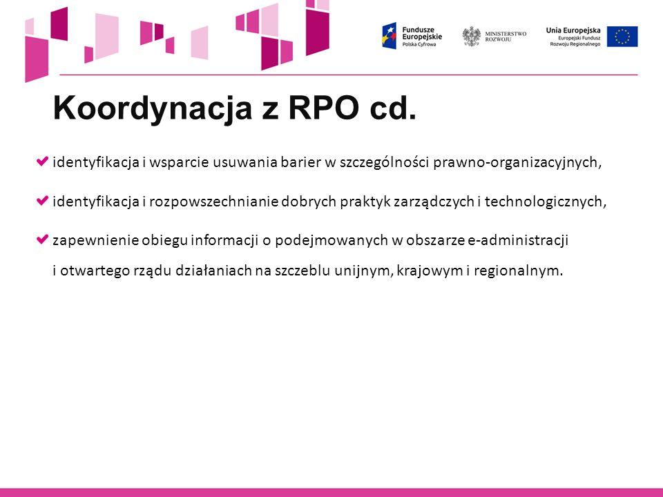 Koordynacja z RPO cd. identyfikacja i wsparcie usuwania barier w szczególności prawno-organizacyjnych,