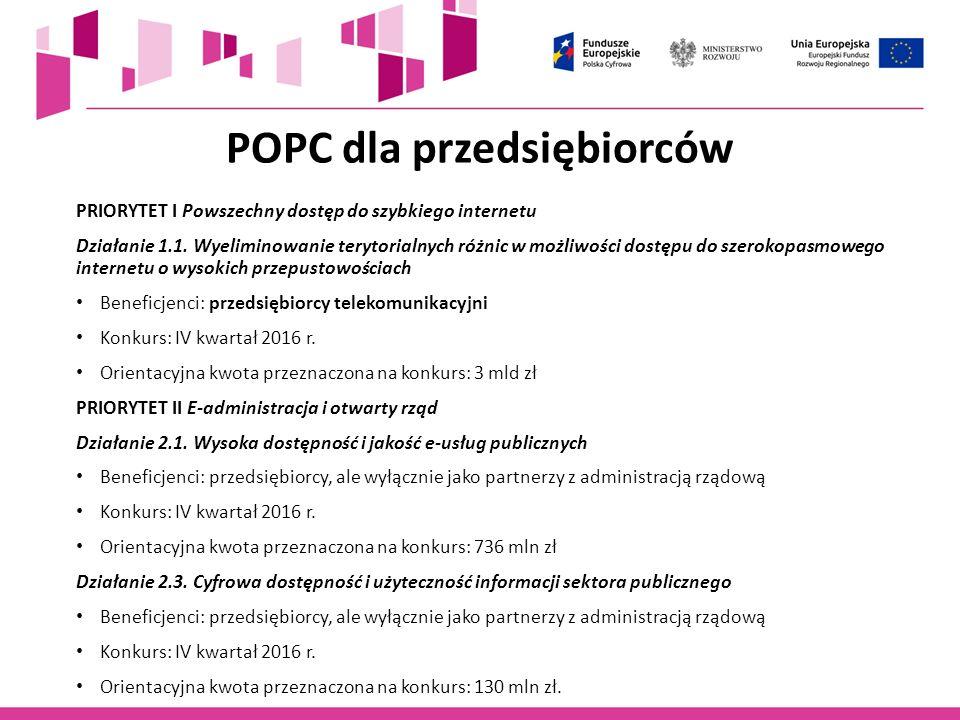 POPC dla przedsiębiorców