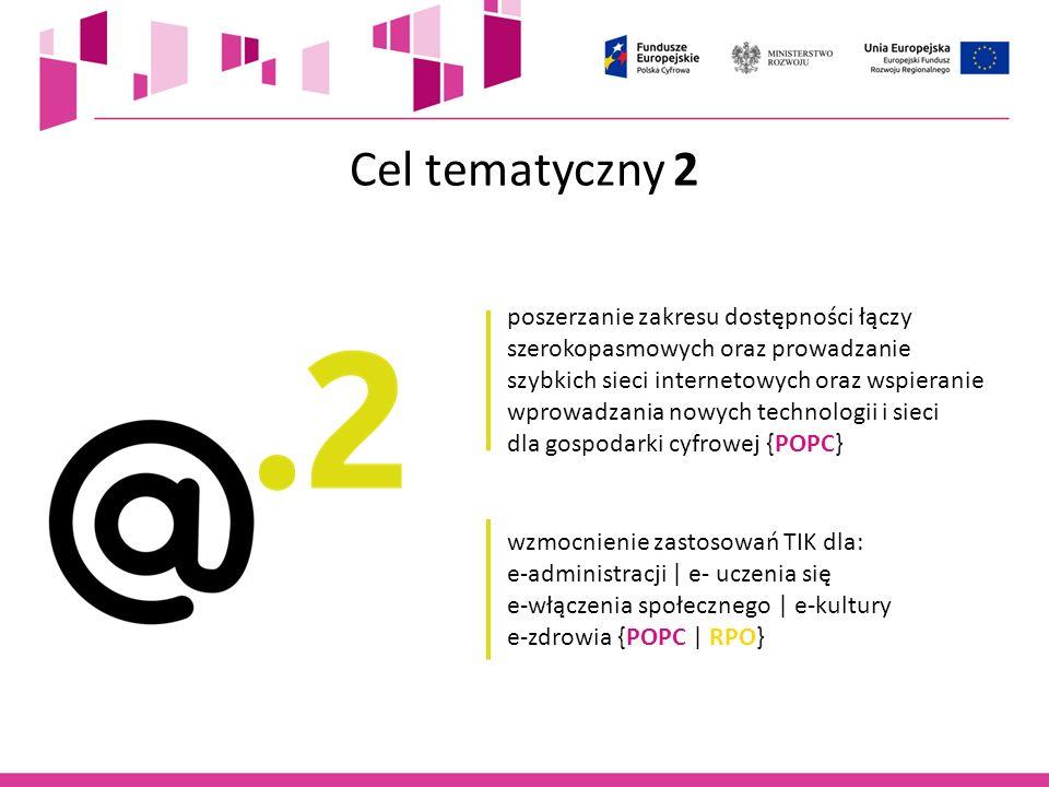 Cel tematyczny 2 poszerzanie zakresu dostępności łączy szerokopasmowych oraz prowadzanie.