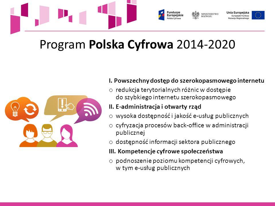 Program Polska Cyfrowa 2014-2020
