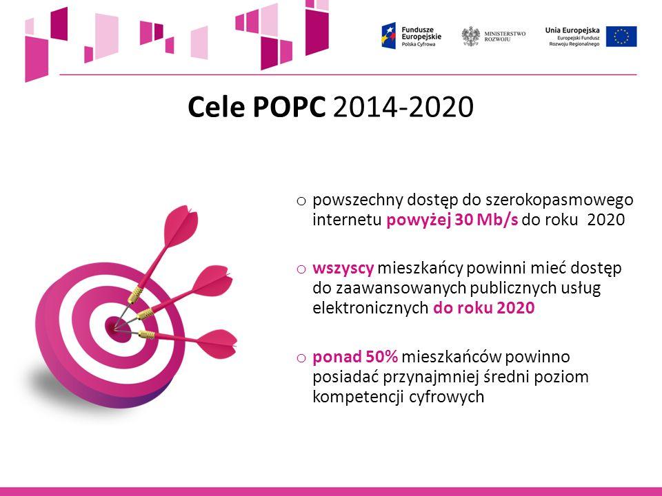 Cele POPC 2014-2020 powszechny dostęp do szerokopasmowego internetu powyżej 30 Mb/s do roku 2020.