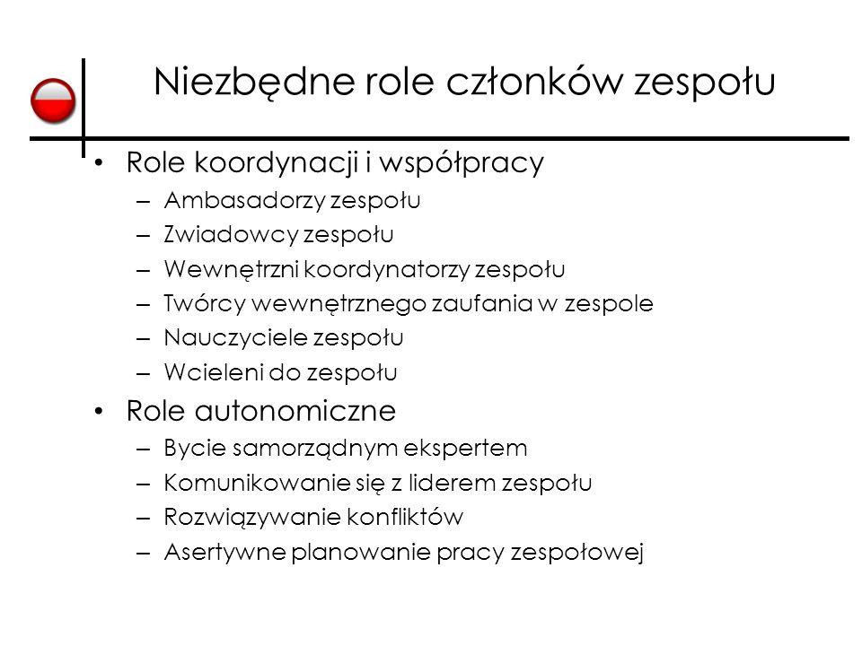 Niezbędne role członków zespołu