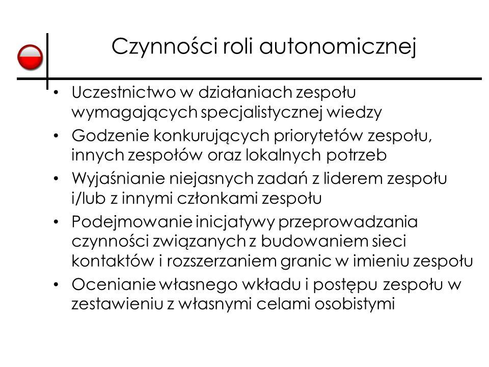 Czynności roli autonomicznej