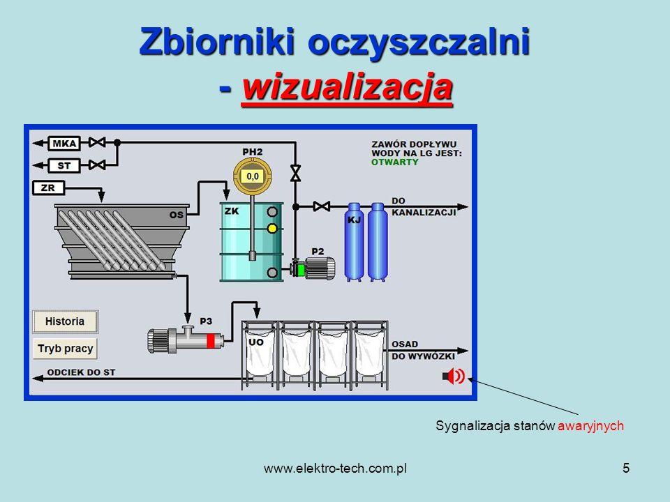 Zbiorniki oczyszczalni - wizualizacja