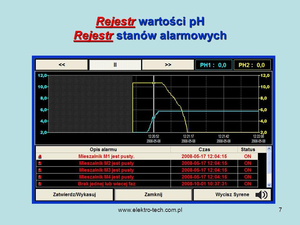 Rejestr wartości pH Rejestr stanów alarmowych