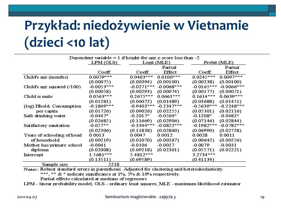 Przykład: niedożywienie w Vietnamie (dzieci <10 lat)