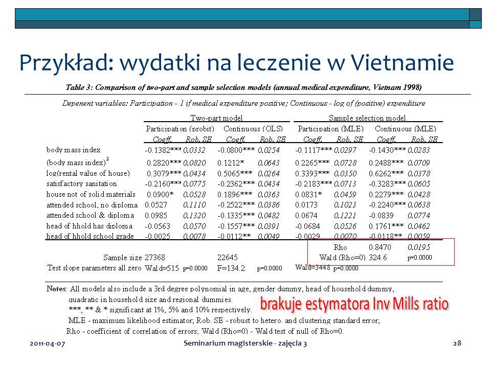Przykład: wydatki na leczenie w Vietnamie