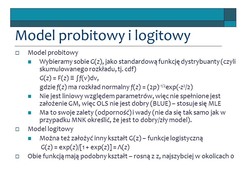 Model probitowy i logitowy
