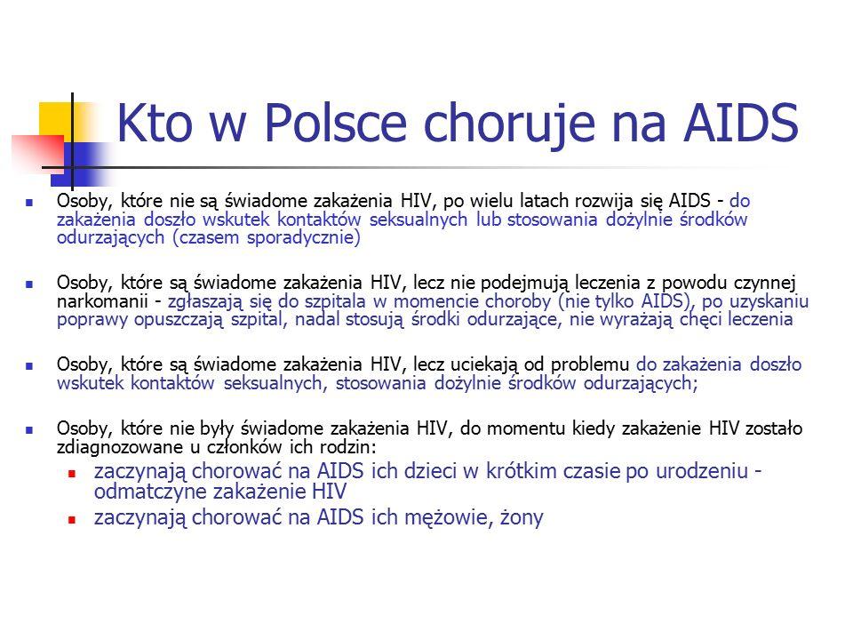 Kto w Polsce choruje na AIDS