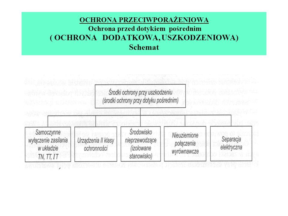 OCHRONA PRZECIWPORAŻENIOWA Ochrona przed dotykiem pośrednim ( OCHRONA DODATKOWA, USZKODZENIOWA) Schemat