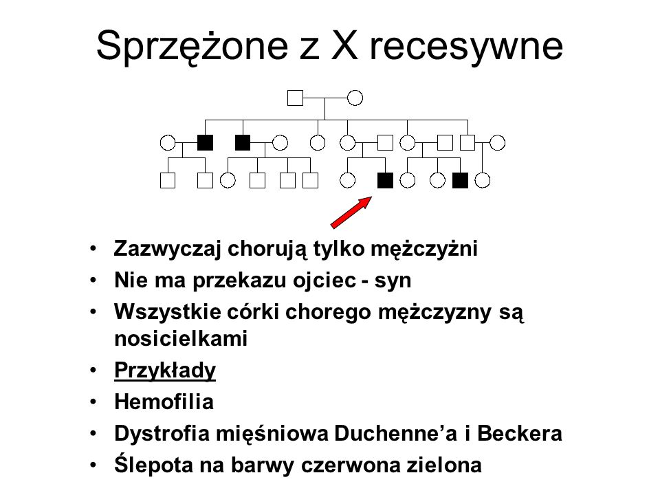 Sprzężone z X recesywne