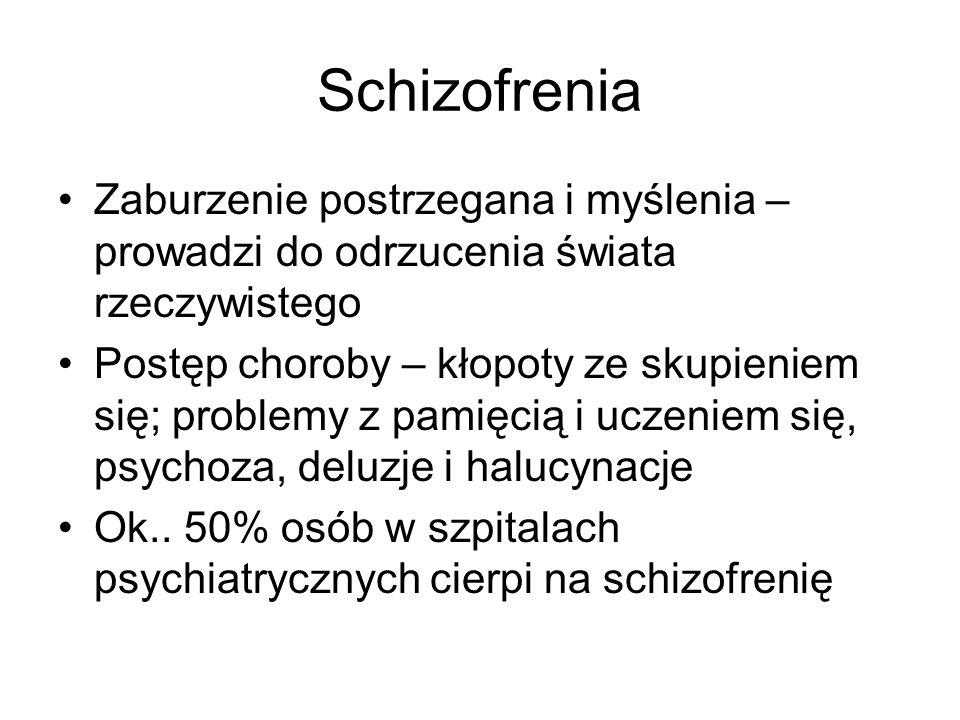 Schizofrenia Zaburzenie postrzegana i myślenia – prowadzi do odrzucenia świata rzeczywistego.