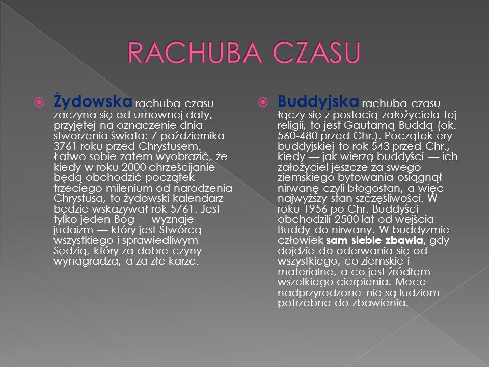 RACHUBA CZASU