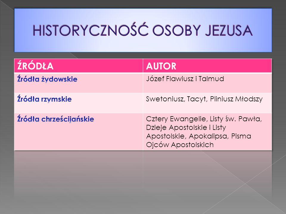 HISTORYCZNOŚĆ OSOBY JEZUSA