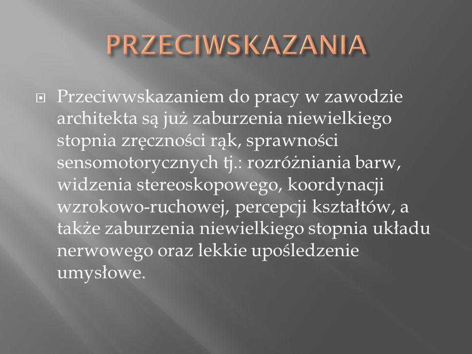 PRZECIWSKAZANIA