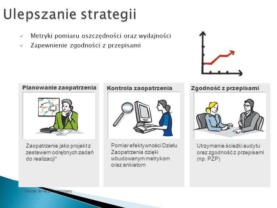 Ulepszanie strategii Metryki pomiaru oszczędności oraz wydajności