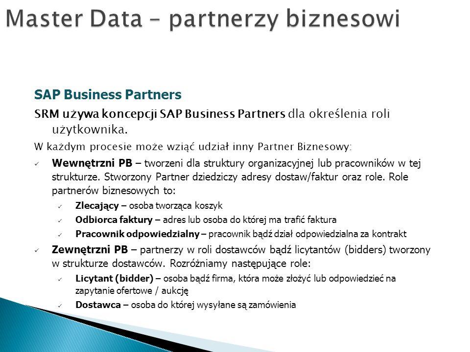 Master Data – partnerzy biznesowi