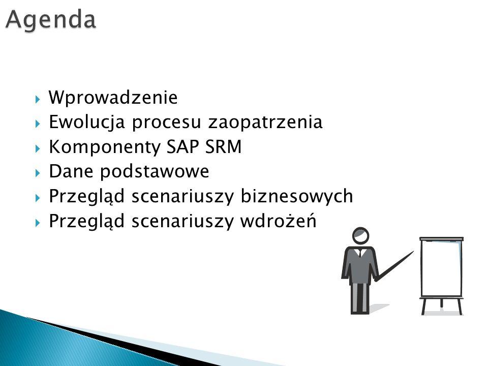 Agenda Wprowadzenie Ewolucja procesu zaopatrzenia Komponenty SAP SRM