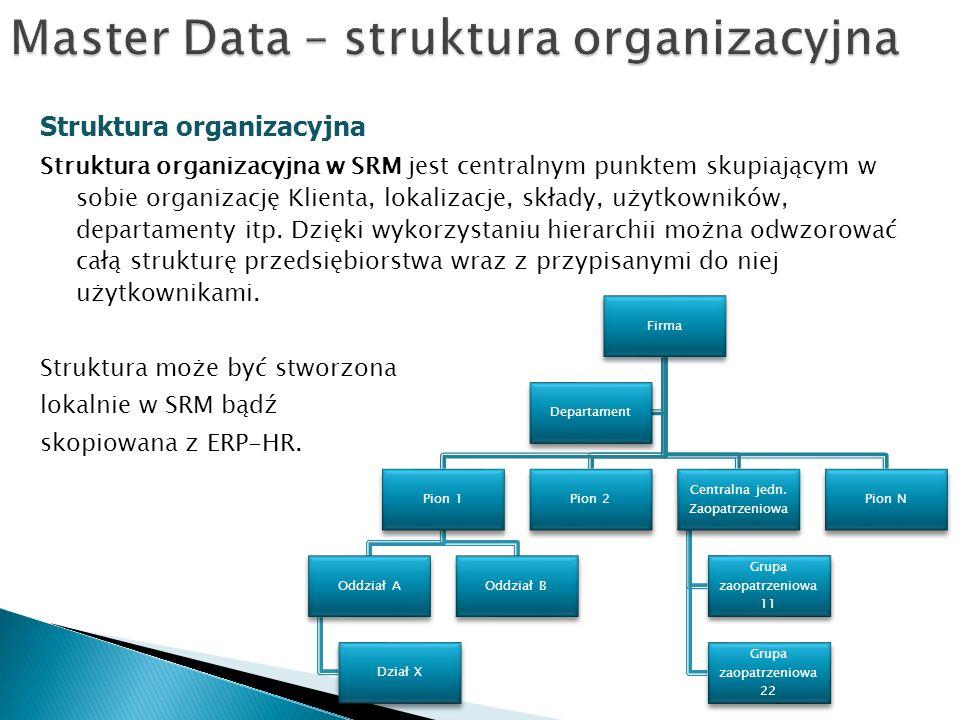 Master Data – struktura organizacyjna