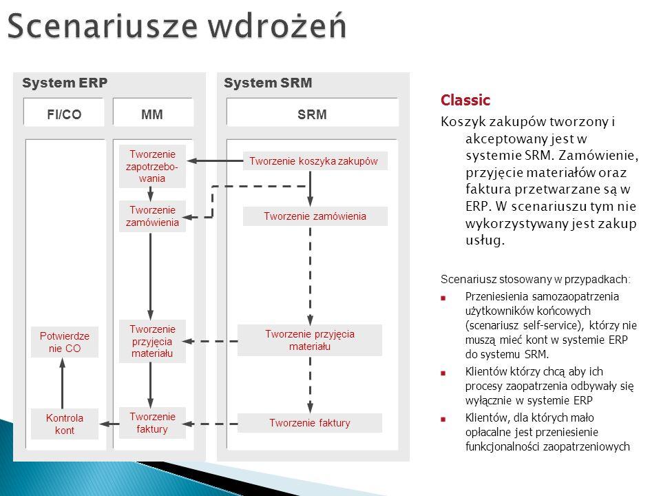 Scenariusze wdrożeń Classic System ERP System SRM