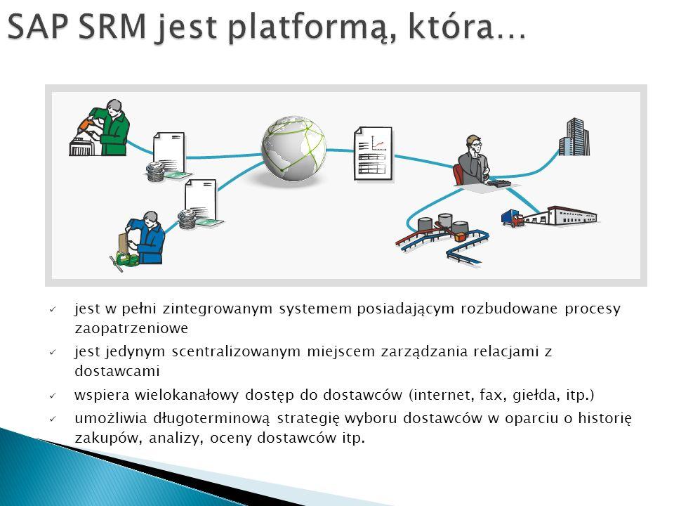 SAP SRM jest platformą, która…