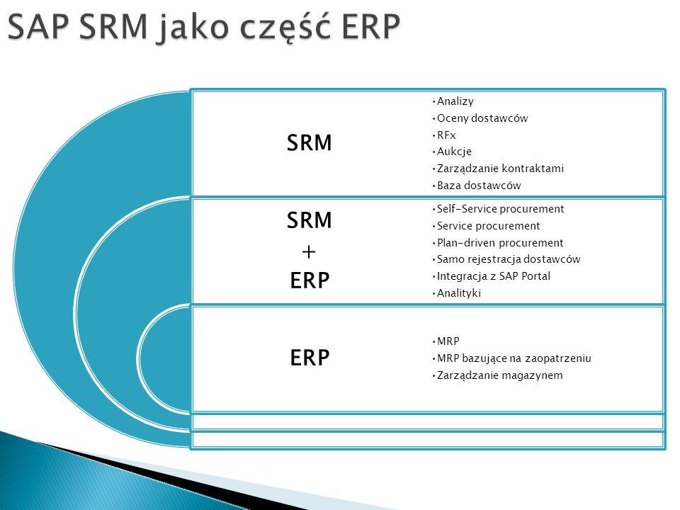 SAP SRM jako część ERP SRM Analizy Oceny dostawców RFx Aukcje