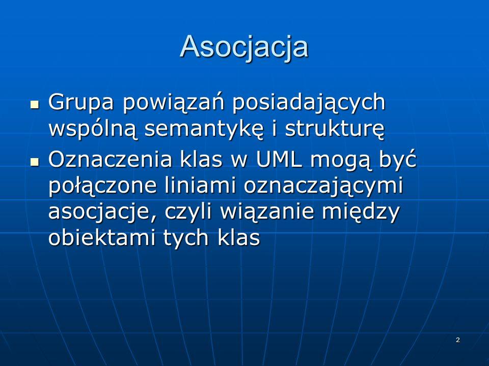 Asocjacja Grupa powiązań posiadających wspólną semantykę i strukturę