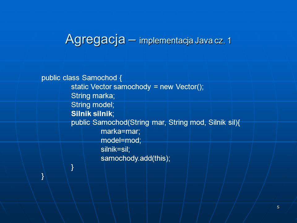 Agregacja – implementacja Java cz. 1