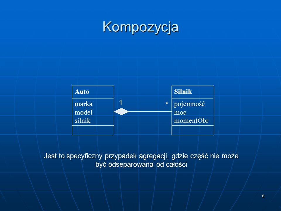 Kompozycja Auto marka model silnik Silnik pojemność moc momentObr 1 *