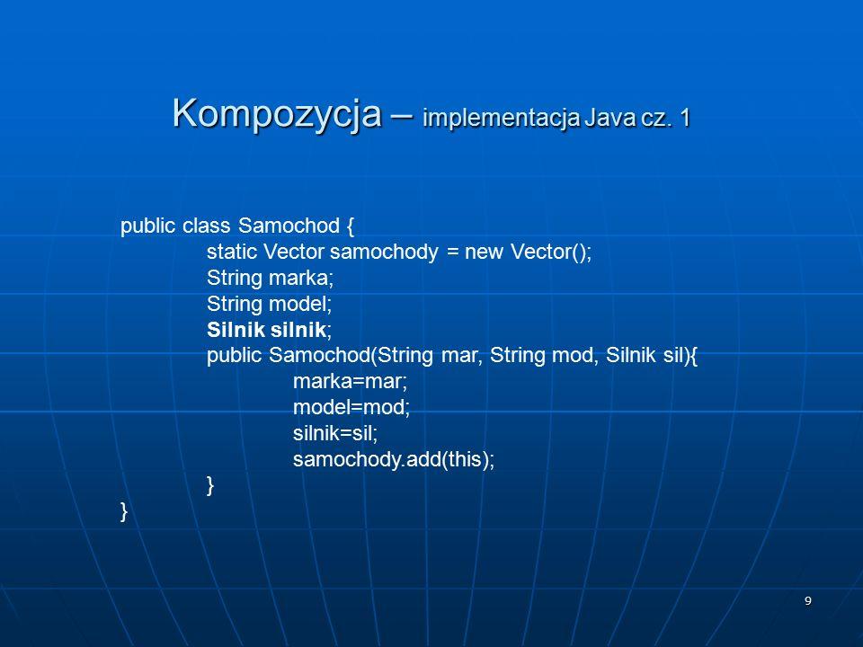 Kompozycja – implementacja Java cz. 1