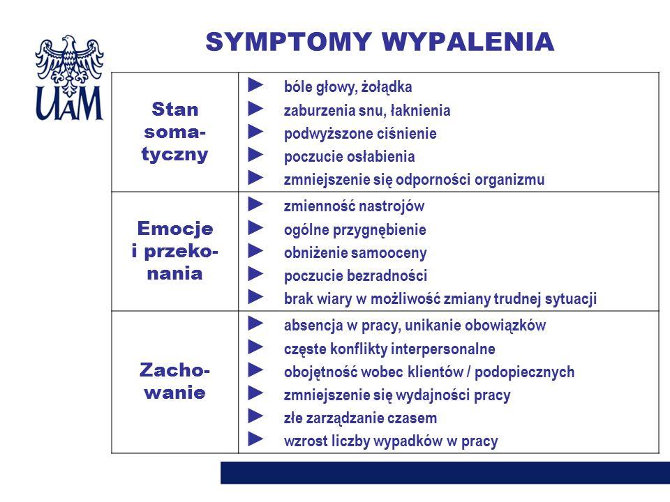 SYMPTOMY WYPALENIA Stan soma-tyczny Emocje i przeko-nania Zacho- wanie
