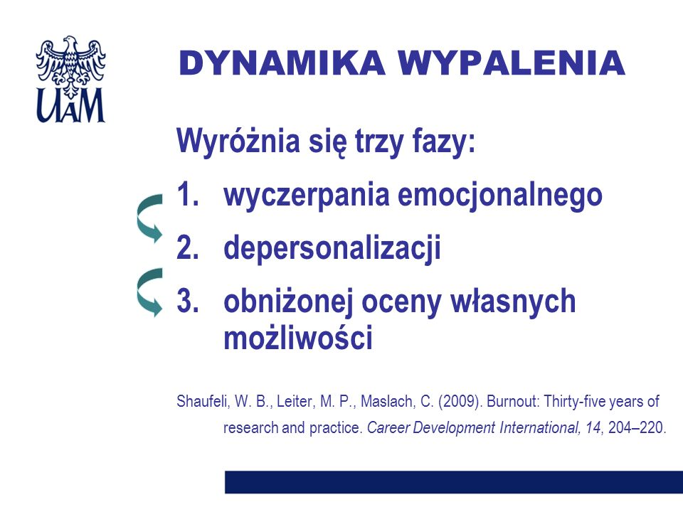 Wyróżnia się trzy fazy: wyczerpania emocjonalnego depersonalizacji