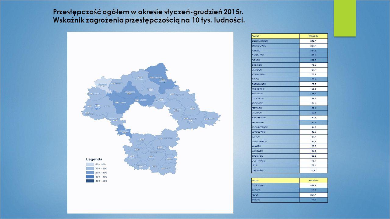Przestępczość ogółem w okresie styczeń-grudzień 2015r